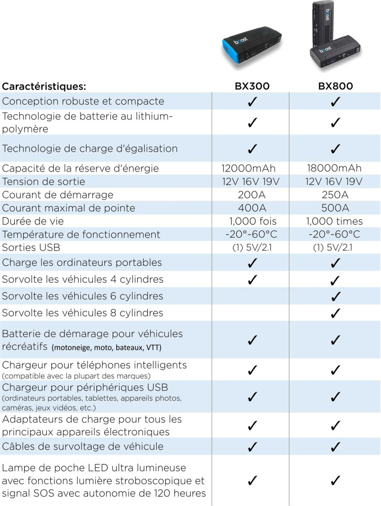 matrix web 300 et 800_f